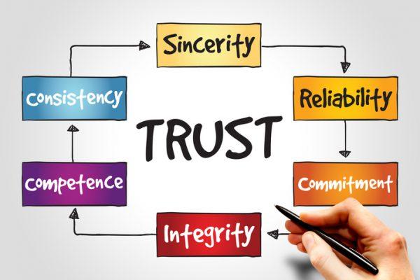 Trust Flowchart